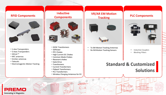 Premo electronic components