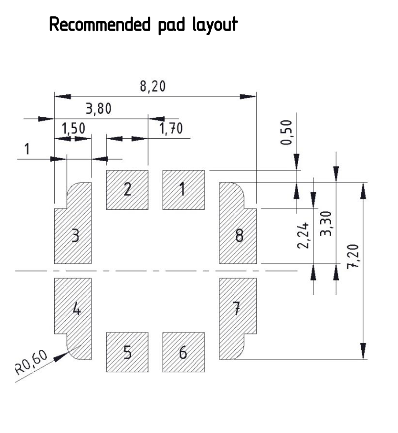 3DC06ISO pad layout
