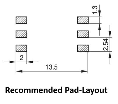 GDAU-002 pad layout