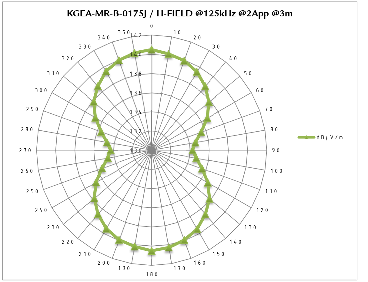 KGEA-MR (Integrated connector) graphic