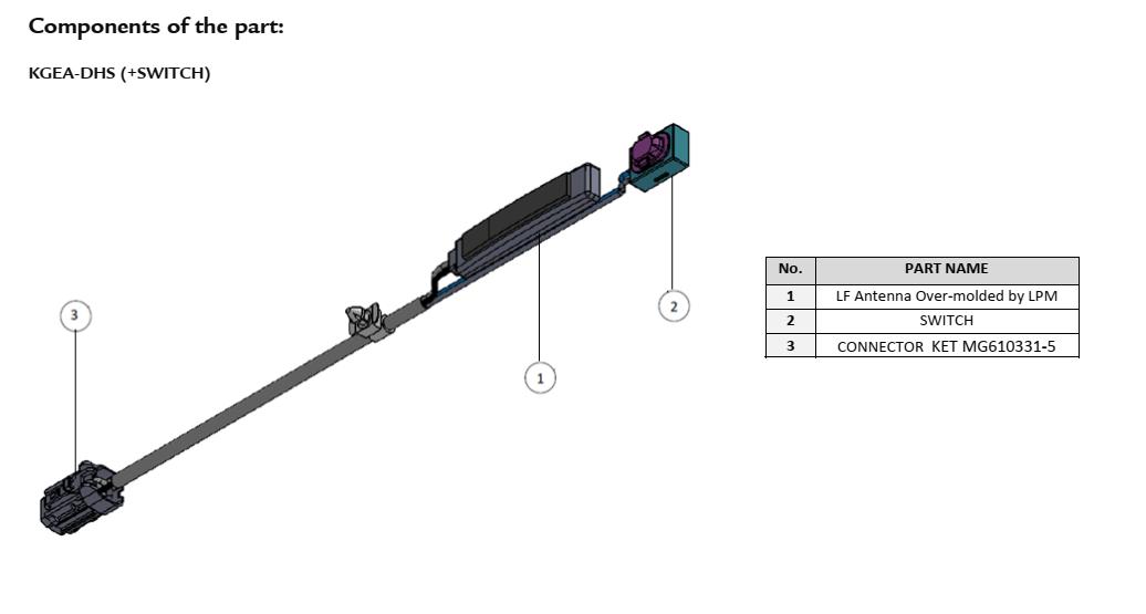 KGEA-DHS parts
