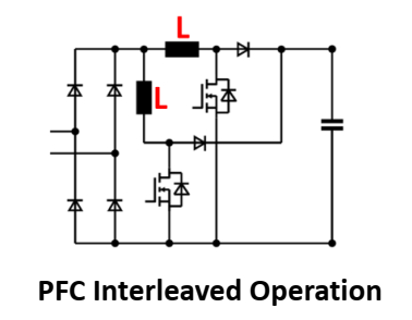 PFCA500-8H interleaved operation