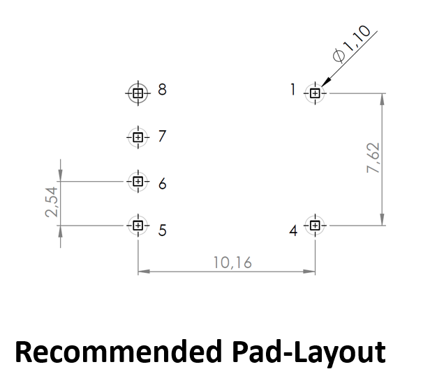 PLC-001 pad layout