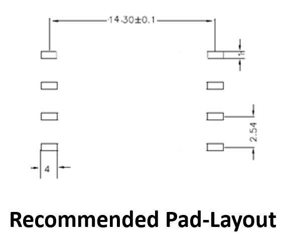 PLC-002 pad layout