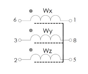 Electrical Diagram 3D coil antenna