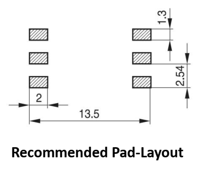 GDAU-003 pad layout