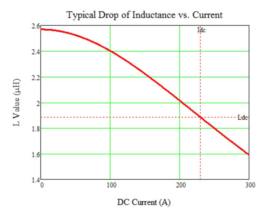 HPC2R0-230 graphic