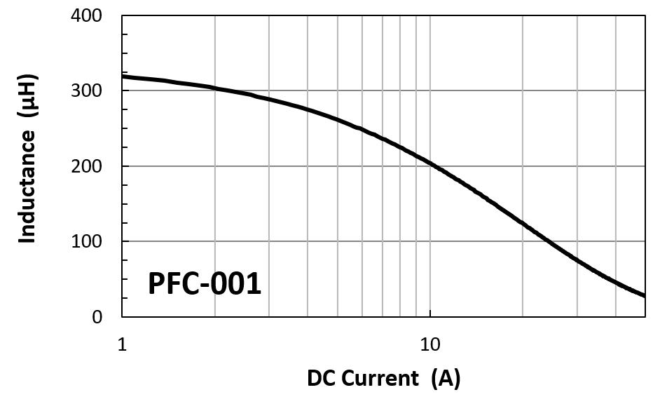 PFC-001 graphic