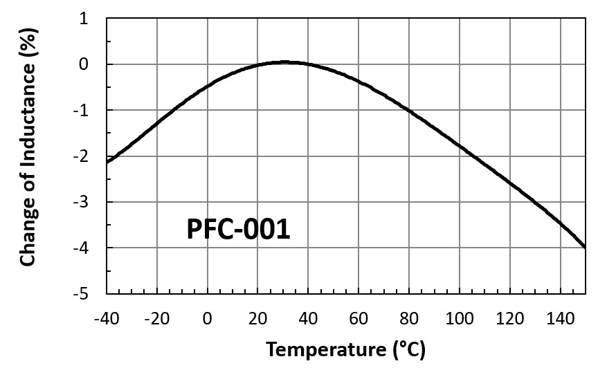 PFC-001 graphic 2