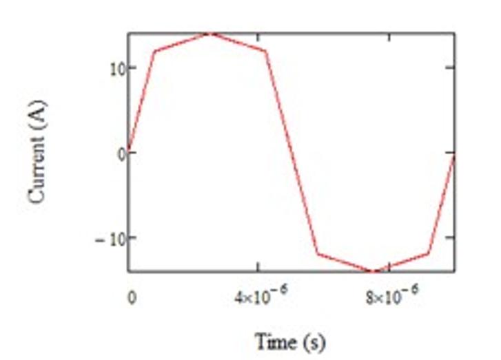 RINDZ14R-14 graphic 2