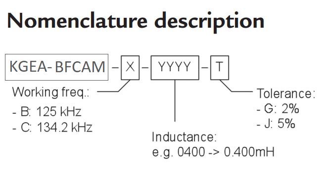KGEA-BFCAM nomenclature