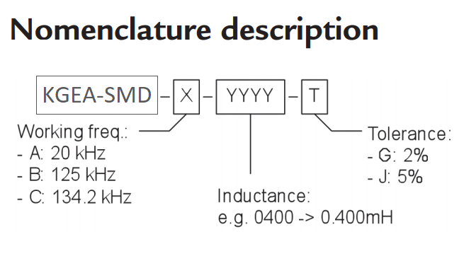 KGEA-SMD nomenclature