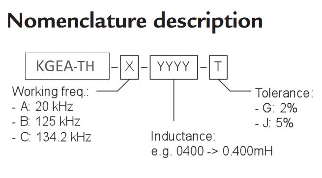 KGEA-TH nomenclature