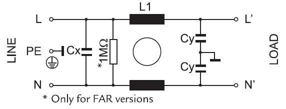 FA Electrical scheme