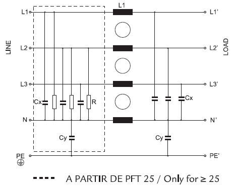 PFT Electrical diagram
